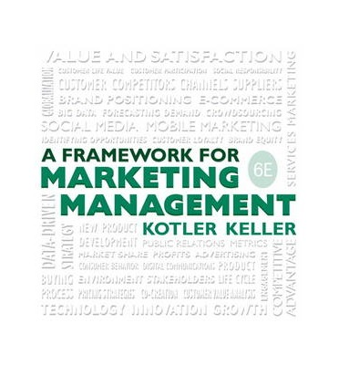 marketing mgt by philip kotler Marketing management is a combination of all the techniques and processes an institution uses to develop and implement what is marketing management / marketing.