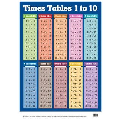 Times tables 1 10 9780721711591 for 1 to 10 table