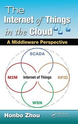 The Internet of Things in the Cloud : A Middleware Perspective
