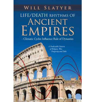 Life/Death Rhythms of Ancient Empires - Climatic Cycles Influence Rule of Dynasties