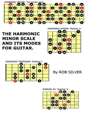 the harmonic minor scale and its modes for guitar rob silver 9781502946294. Black Bedroom Furniture Sets. Home Design Ideas