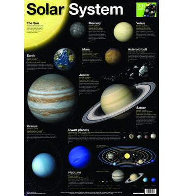 free solar system chart - photo #5